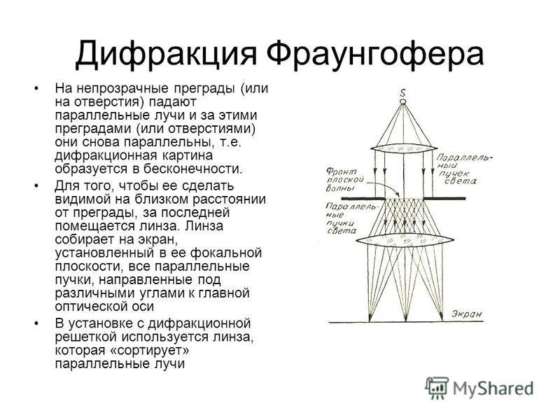 Дифракция Фраунгофера На непрозрачные преграды (или на отверстия) падают параллельные лучи и за этими преградами (или отверстиями) они снова параллельны, т.е. дифракционная картина образуется в бесконечности. Для того, чтобы ее сделать видимой на бли