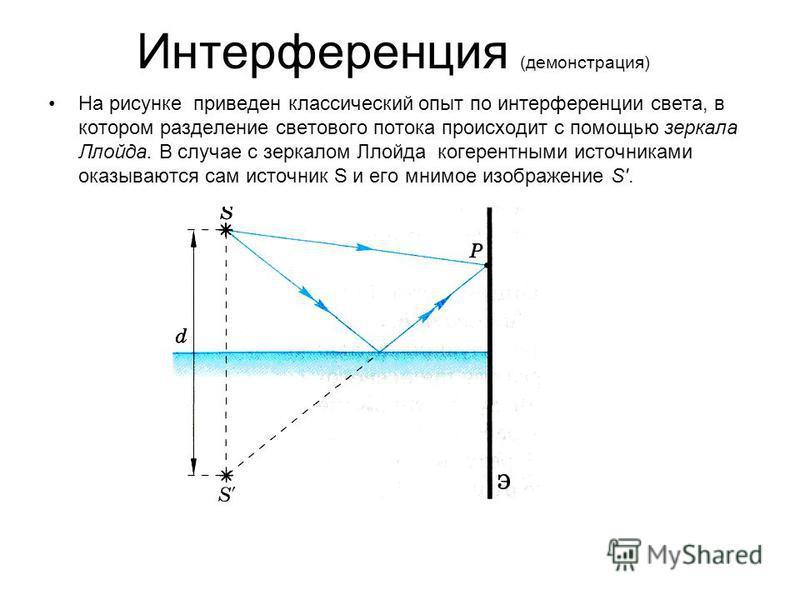 Интерференция (демонстрация) На рисунке приведен классический опыт по интерференции света, в котором разделение светового потока происходит с помощью зеркала Ллойда. В случае с зеркалом Ллойда когерентными источниками оказываются сам источник S и его