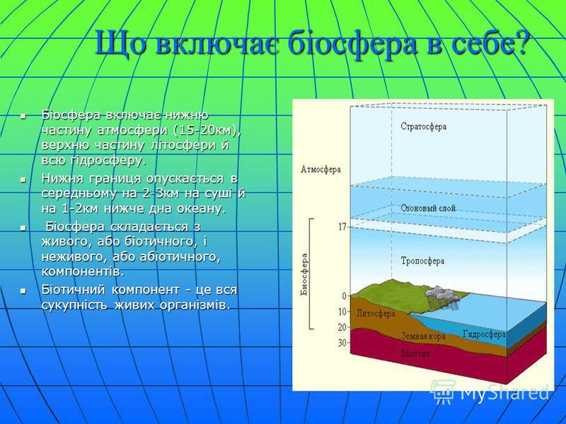Що включає біосфера в себе? Біосфера включає нижню частину атмосфери (15-20км), верхню частину літосфери й всю гідросферу. Біосфера включає нижню частину атмосфери (15-20км), верхню частину літосфери й всю гідросферу. Нижня границя опускається в сере