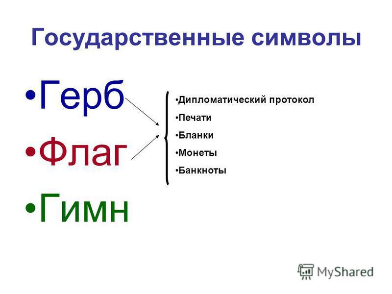 Государственные символы Герб Флаг Гимн Дипломатический протокол Печати Бланки Монеты Банкноты