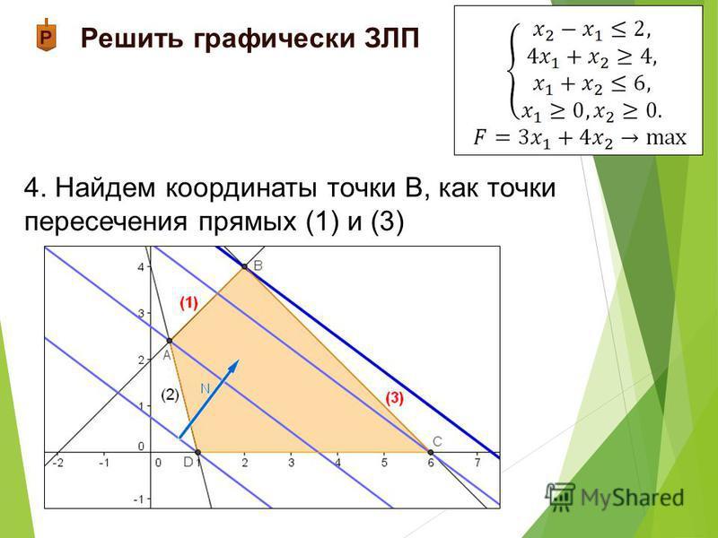 Решить графически ЗЛП 4. Найдем координаты точки В, как точки пересечения прямых (1) и (3)