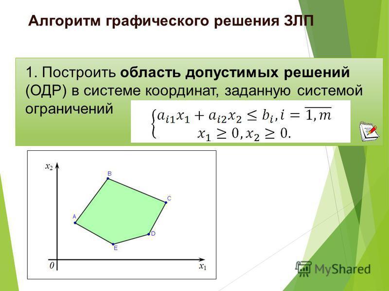 1. Построить область допустимых решений (ОДР) в системе координат, заданную системой ограничений Алгоритм графического решения ЗЛП