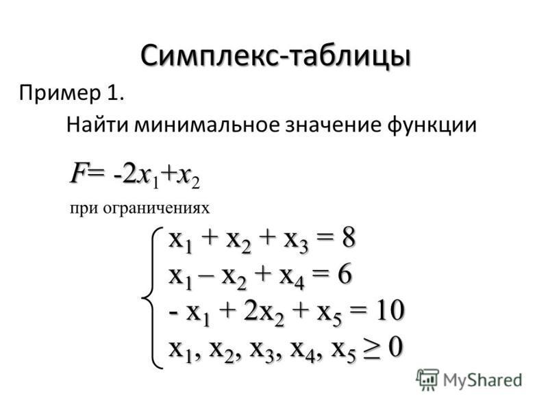 Симплекс-таблицы Пример 1. Найти минимальное значение функции F= - 2x+x F= - 2x 1 +x 2 при ограничениях x 1 + x 2 + x 3 = 8 x 1 – x 2 + x 4 = 6 - x 1 + 2x 2 + x 5 = 10 x 1, x 2, x 3, x 4, x 5 0