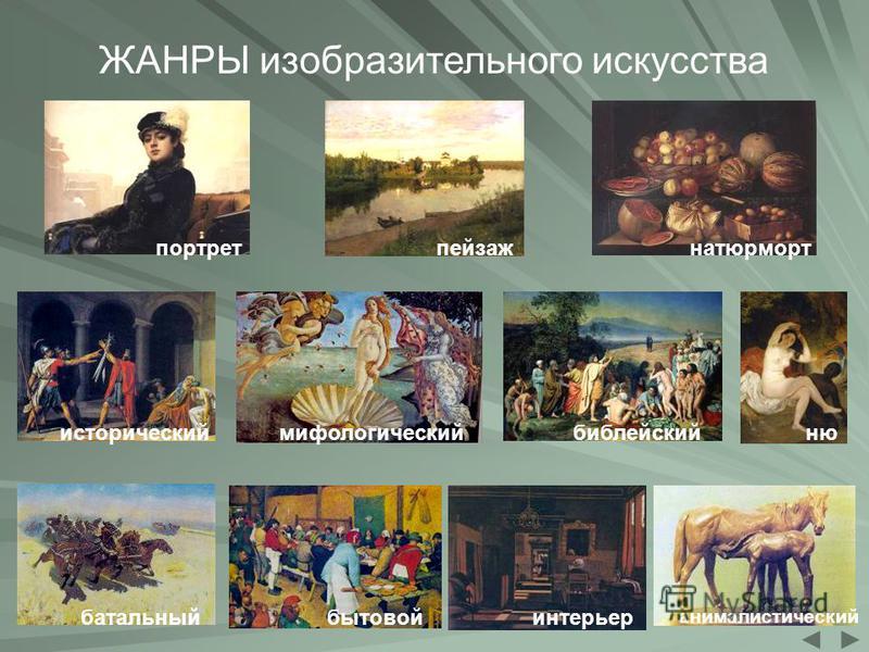 ЖАНРЫ изобразительного искусства исторический батальный бытовой анималистический мифологический интерьер портрет натюрморт пейзаж библейскийню
