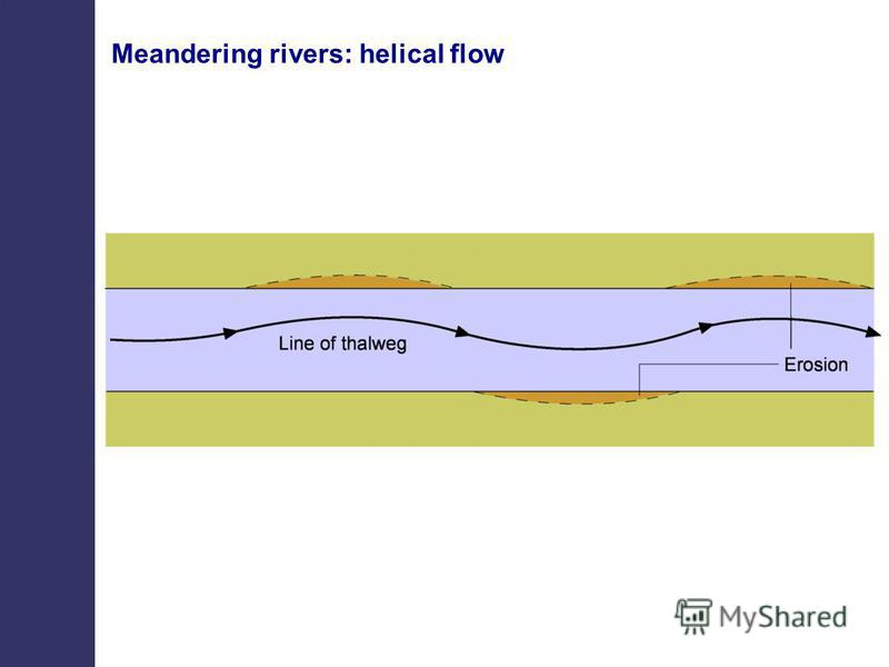Meandering rivers: helical flow