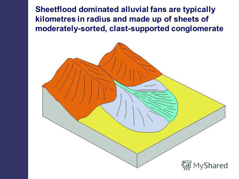 Sheetflood dominated alluvial fans are typically kilometres in radius and made up of sheets of moderately-sorted, clast-supported conglomerate