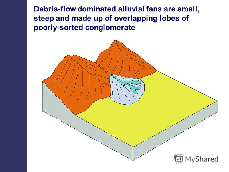 Debris-flow dominated alluvial fans are small, steep and made up of overlapping lobes of poorly-sorted conglomerate