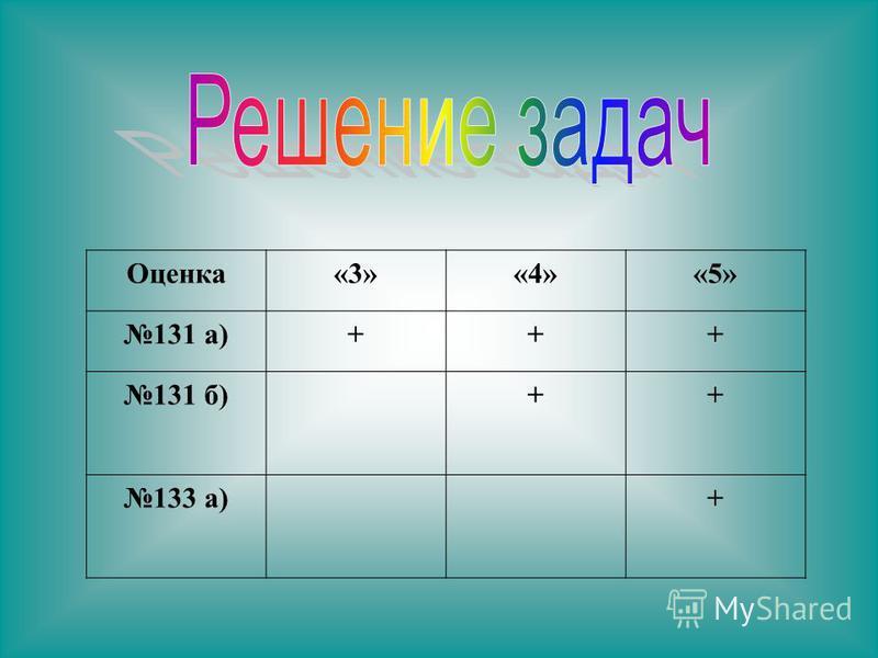 Оценка«3»«4»«5» 131 а)+++ 131 б)++ 133 а)+