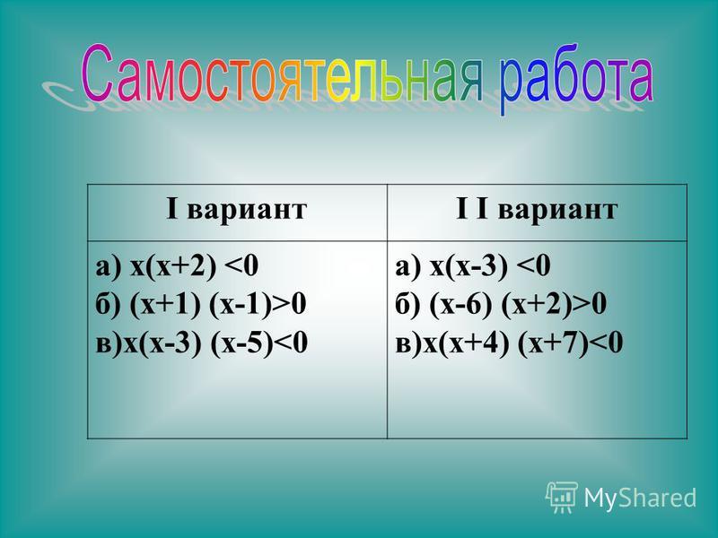 I вариантI I вариант а) х(х+2) <0 б) (х+1) (х-1)>0 в)х(х-3) (х-5)<0 а) х(х-3) <0 б) (х-6) (х+2)>0 в)х(х+4) (х+7)<0