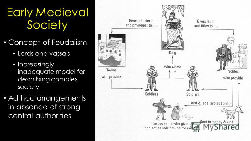 Early Medieval Society Concept of Feudalism Lords and vassals Increasingly inadequate model for describing complex society Ad hoc arrangements in absence of strong central authorities
