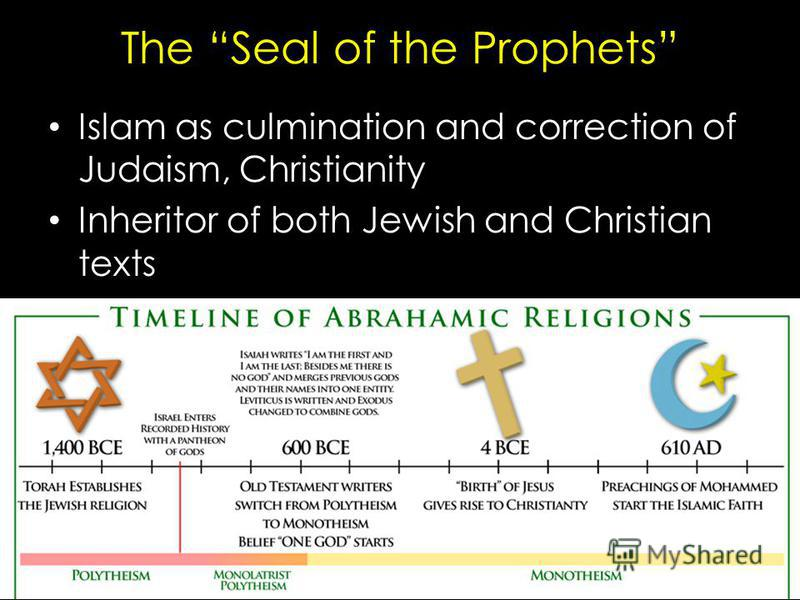 a discussion of the main difference between judaism christianity and islam But there are essential differences between the abrahamic and christianity and between judaism and islam are islam split into two main.
