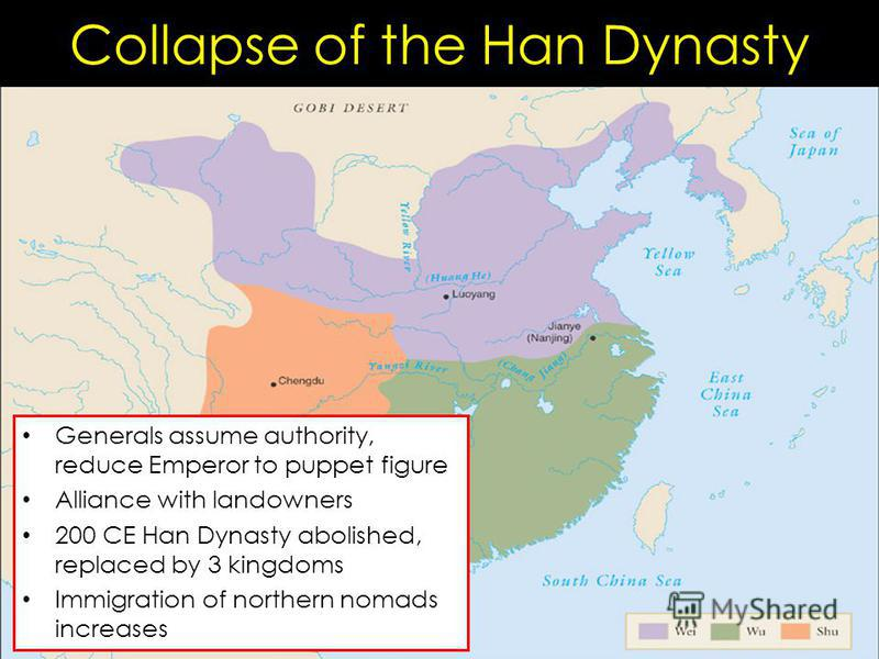 Collapse of the Han Dynasty Generals assume authority, reduce Emperor to puppet figure Alliance with landowners 200 CE Han Dynasty abolished, replaced by 3 kingdoms Immigration of northern nomads increases