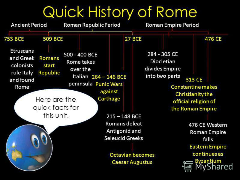 Quick History of Rome 753 BCE 509 BCE 27 BCE 476 CE Ancient Period Roman Republic Period Roman Empire Period Etruscans and Greek colonists rule Italy and found Rome Romans start Republic 500 - 400 BCE Rome takes over the Italian peninsula Octavian be