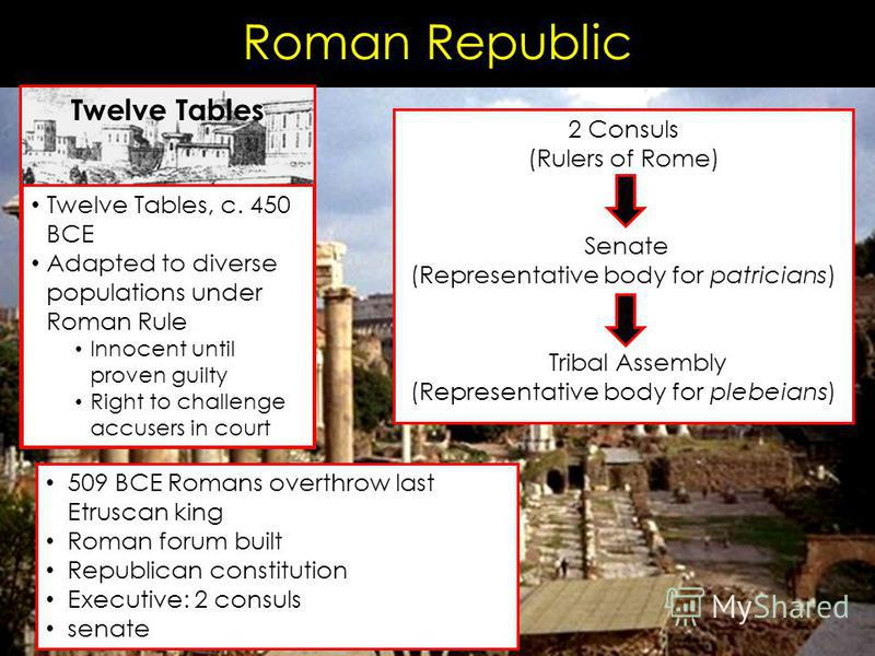 Roman Republic 509 BCE Romans overthrow last Etruscan king Roman forum built Republican constitution Executive: 2 consuls senate 2 Consuls (Rulers of Rome) Senate (Representative body for patricians) Tribal Assembly (Representative body for plebeians