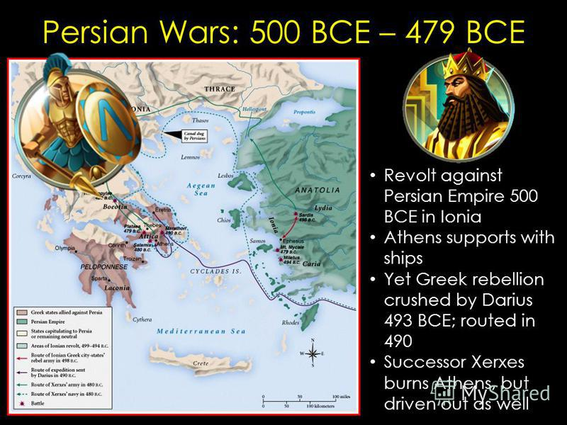 Persian Wars: 500 BCE – 479 BCE Revolt against Persian Empire 500 BCE in Ionia Athens supports with ships Yet Greek rebellion crushed by Darius 493 BCE; routed in 490 Successor Xerxes burns Athens, but driven out as well