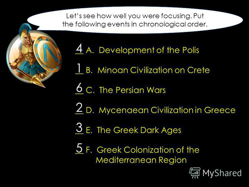 Lets see how well you were focusing. Put the following events in chronological order. __ A. Development of the Polis __ B. Minoan Civilization on Crete __ C. The Persian Wars __ D. Mycenaean Civilization in Greece __ E. The Greek Dark Ages __ F. Gree