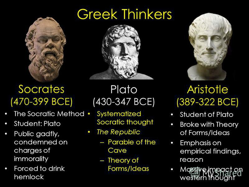 Socrates (470-399 BCE) The Socratic Method Student: Plato Public gadfly, condemned on charges of immorality Forced to drink hemlock Systematized Socratic thought The Republic – Parable of the Cave – Theory of Forms/Ideas Plato (430-347 BCE) Greek Thi