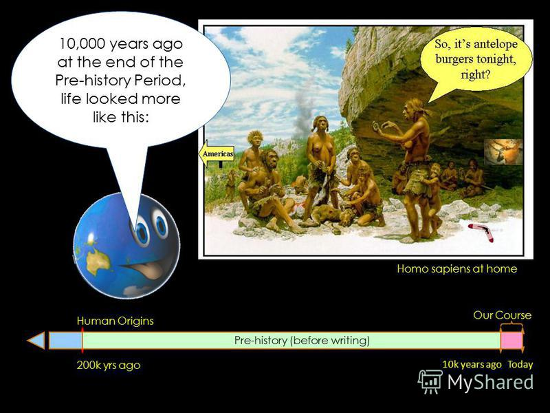 200k yrs ago Human Origins Today10k years ago Pre-history (before writing) Our Course Homo sapiens at home 10,000 years ago at the end of the Pre-history Period, life looked more like this: