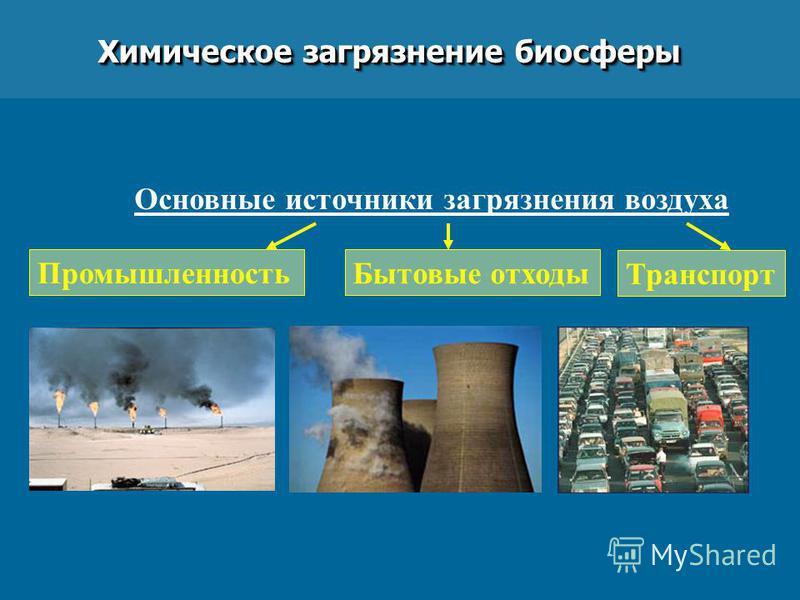 Химическое загрязнение биосферы Основные источники загрязнения воздуха Транспорт Бытовые отходы Промышленность