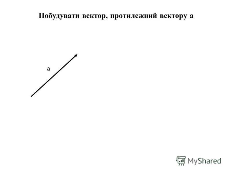 Побудувати вектор, протилежний вектору а а