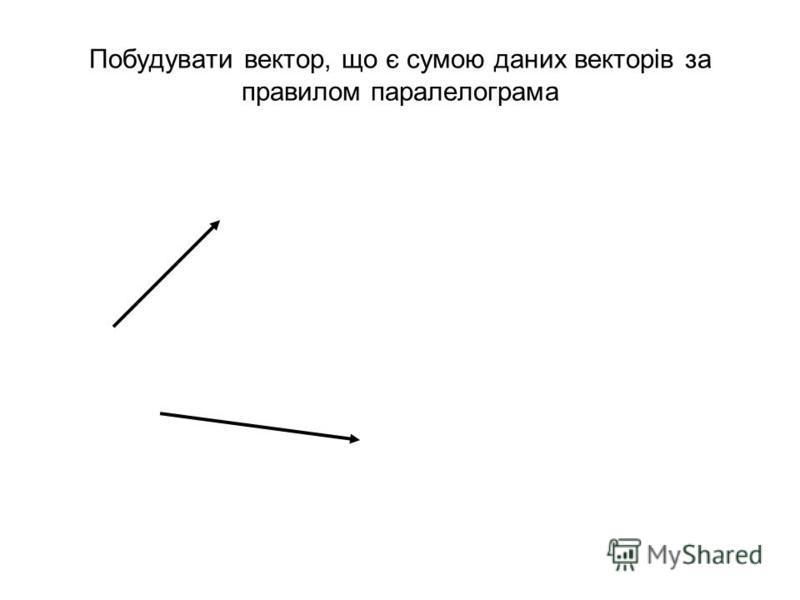 Побудувати вектор, що є сумою даних векторів за правилом паралелограма