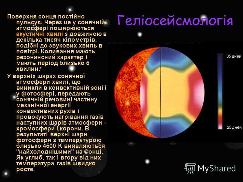 Геліосейсмологія Поверхня сонця постійно пульсує. Через це у сонячній атмосфері поширюються акустичні хвилі з довжиною в декілька тисяч кілометрів, подібні до звукових хвиль в повітрі. Коливання мають резонансний характер і мають період близько 5 хви