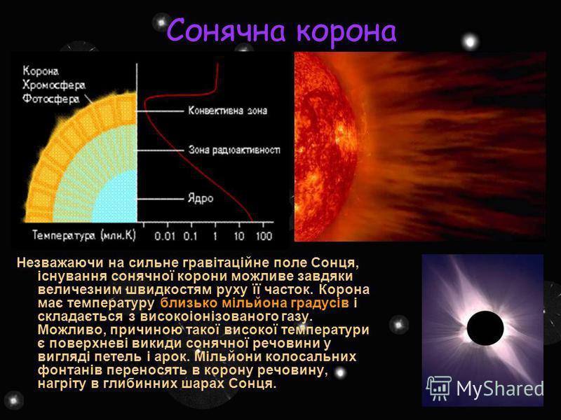 Сонячна корона Незважаючи на сильне гравітаційне поле Сонця, існування сонячної корони можливе завдяки величезним швидкостям руху її часток. Корона має температуру близько мільйона градусів і складається з високоіонізованого газу. Можливо, причиною т