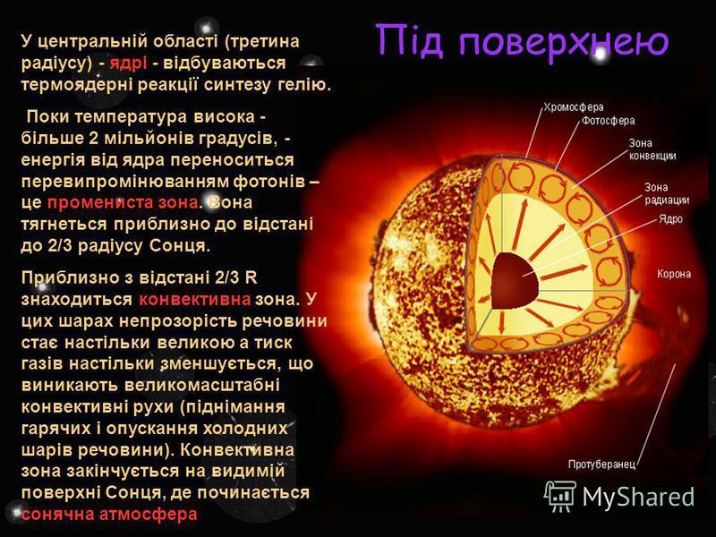 Під поверхнею У центральній області (третина радіусу) - ядрі - відбуваються термоядерні реакції синтезу гелію. Поки температура висока - більше 2 мільйонів градусів, - енергія від ядра переноситься перевипромінюванням фотонів – це промениста зона. Во