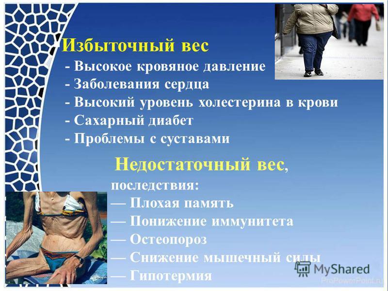 Избыточный вес - Высокое кровяное давление - Заболевания сердца - Высокий уровень холестерина в крови - Сахарный диабет - Проблемы с суставами Недостаточный вес, последствия: Плохая память Понижение иммунитета Остеопороз Снижение мышечный силы Гипоте