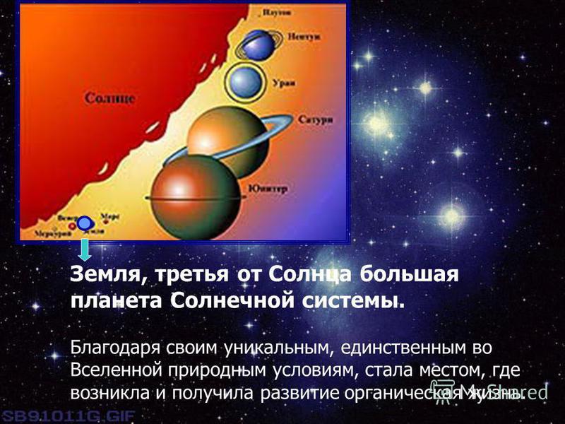 Земля, третья от Солнца большая планета Солнечной системы. Благодаря своим уникальным, единственным во Вселенной природным условиям, стала местом, где возникла и получила развитие органическая жизнь.