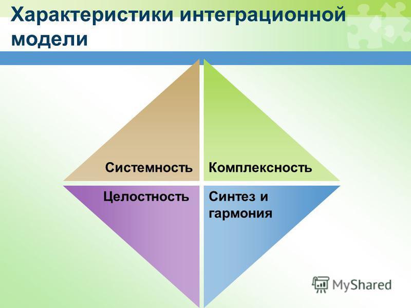 Характеристики интеграционной модели Системность Комплексность Синтез и гармония Целостность