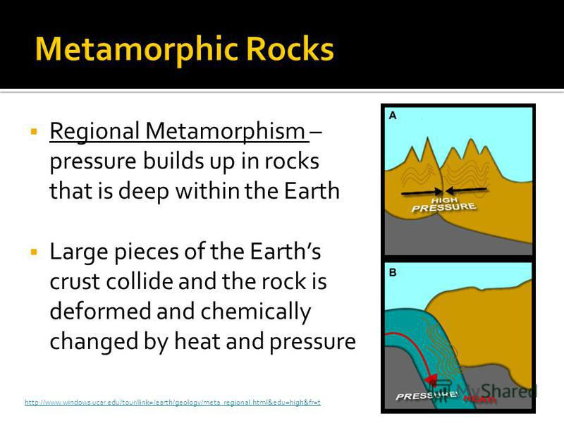 Regional Metamorphism – pressure builds up in rocks that is deep within the Earth Large pieces of the Earths crust collide and the rock is deformed and chemically changed by heat and pressure http://www.windows.ucar.edu/tour/link=/earth/geology/meta_