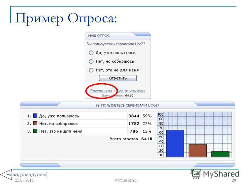 25.07.2015 www.ucoz.ru 28 Пример Опроса: Назад к модулям