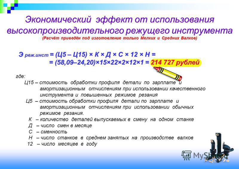 Экономический эффект от использования высокопроизводительного режущего инструмента (Расчёт приведён под изготовление только Мелких и Средних Валков) Э реж.инст = (Ц5 – Ц15) × К × Д × С × 12 × Н = = (58,09–24,20)×15×22×2×12×1 = 214 727 рублей = (58,09