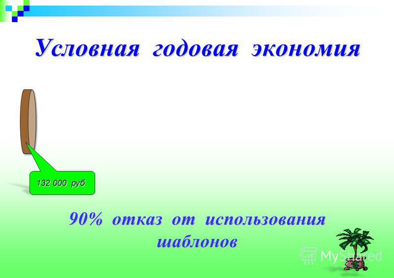 Условная годовая экономия 132 000 руб. 90% отказ от использования шаблонов