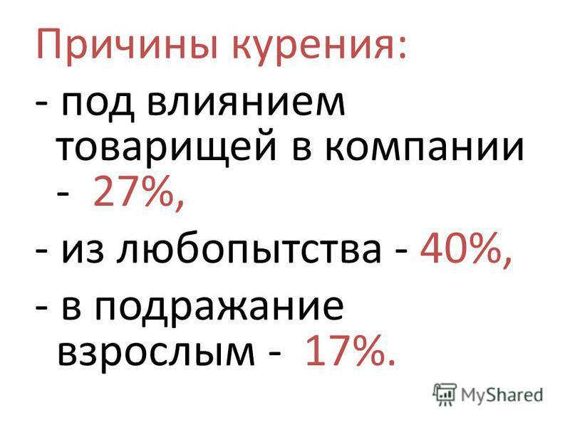 Причины курения: - под влиянием товарищей в компании - 27%, - из любопытства - 40%, - в подражание взрослым - 17%.