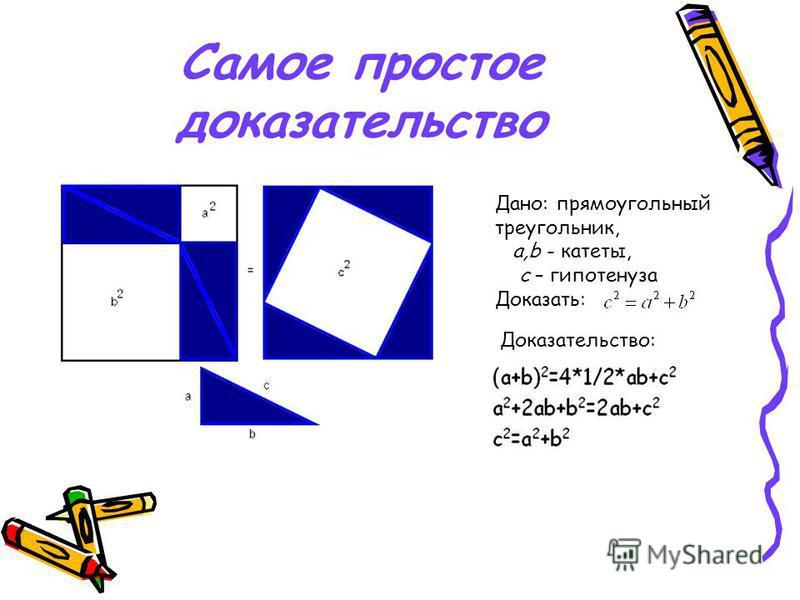 Самое простое доказательство Дано: прямоугольный треугольник, a,b - катеты, с – гипотенуза Доказать: Доказательство: