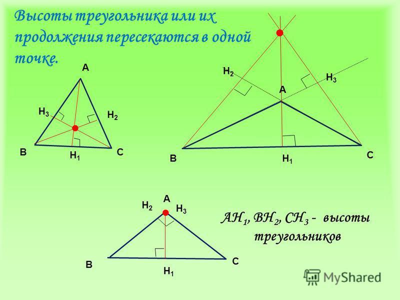 Высоты треугольника или их продолжения пересекаются в одной точке. А СВ H1H1 H2H2 H3H3 А В С H1H1 H3H3 H2H2 А С В H1H1 H2H2 H3H3 AH 1, ВH 2, СH 3 - высоты треугольников
