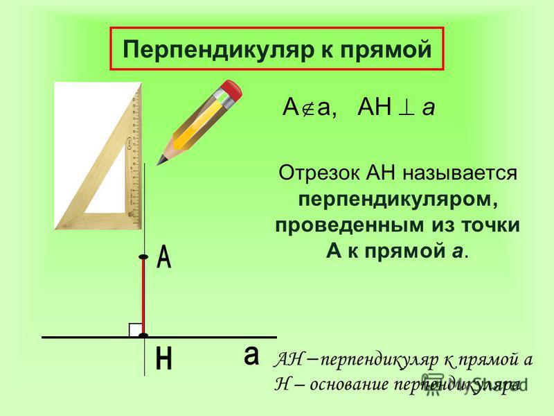 Перпендикуляр к прямой Отрезок АН называется перпендикуляром, проведенным из точки А к прямой а. А а, АН а АH перпендикуляр к прямой а H – основание перпендикуляра