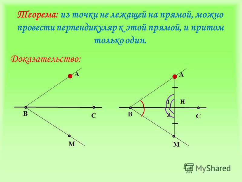 Теорема: из точки не лежащей на прямой, можно провести перпендикуляр к этой прямой, и притом только один. Доказательство: А C B М А C B М H 2 1
