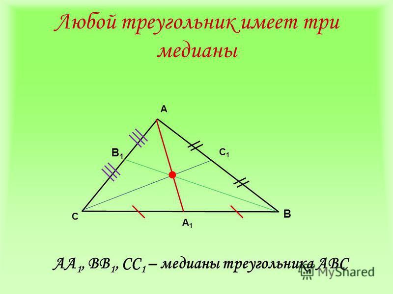 Любой треугольник имеет три медианы А АА 1, ВВ 1, СС 1 – медианы треугольника АВС В С В1В1 А1А1 С1С1