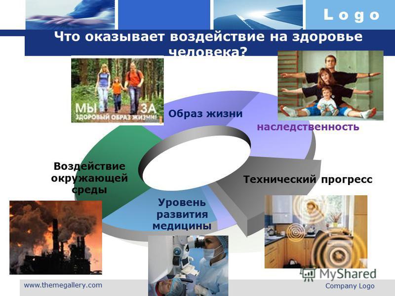 L o g o www.themegallery.com Company Logo Воздействие окружающей среды Образ жизни наследственностьText3 Технический прогресс Уровень развития медицины Что оказывает воздействие на здоровье человека?