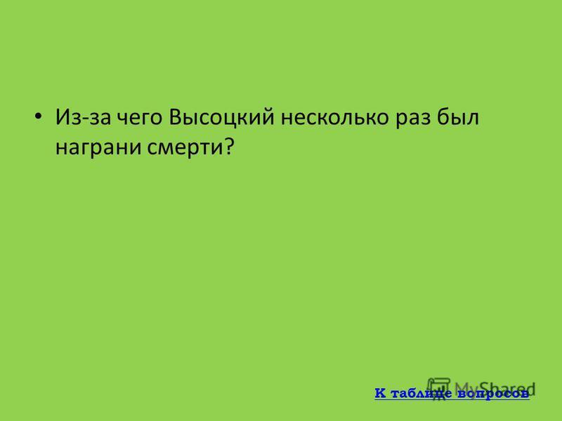 Потеря чего для Высоцкого стало бы самой большой трагедией? Потеря голоса К таблице вопросов