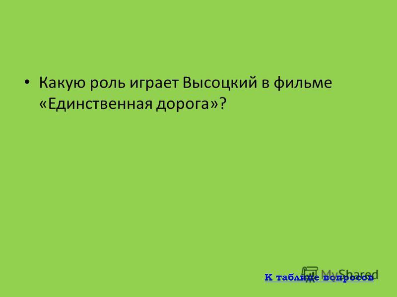 Какую страну посетил Владимир Высоцкий в 1973 году? Франция К таблице вопросов