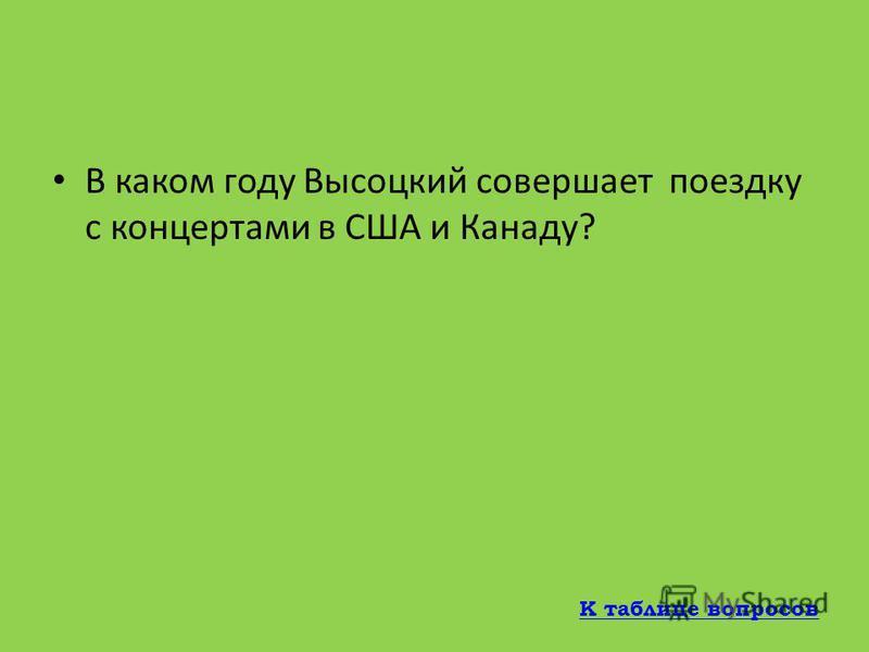 Какую роль Владимир Высоцкий сыграл в фильме «Место встречи изменить нельзя»? Роль Глеба Жеглова К таблице вопросов