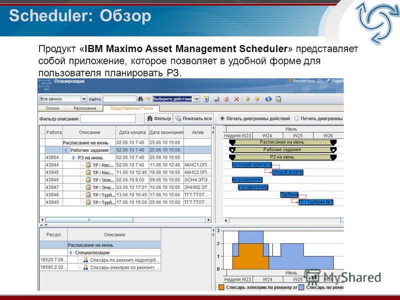 Scheduler: Обзор Продукт «IBM Maximo Asset Management Scheduler» представляет собой приложение, которое позволяет в удобной форме для пользователя планировать РЗ.