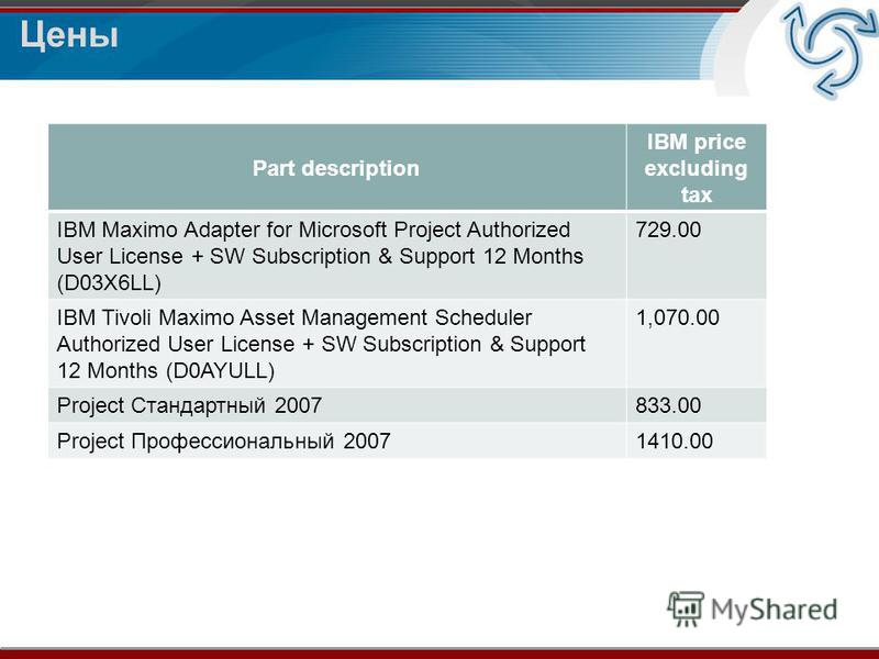 Цены Part description IBM price excluding tax IBM Maximo Adapter for Microsoft Project Authorized User License + SW Subscription & Support 12 Months (D03X6LL) 729.00 IBM Tivoli Maximo Asset Management Scheduler Authorized User License + SW Subscripti