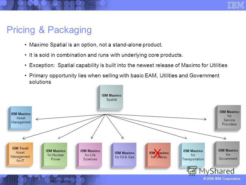 © 2006 IBM Corporation IBM Proprietary Pricing & Packaging IBM Maximo Spatial Maximo Spatial is an option, not a stand-alone product. It is sold in combination and runs with underlying core products. Exception: Spatial capability is built into the ne