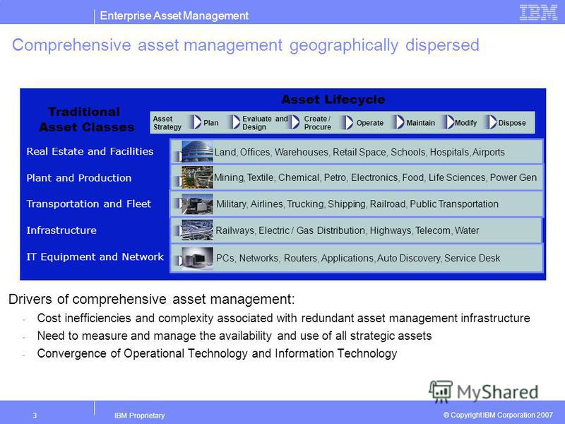 Enterprise Asset Management IBM Proprietary3 © Copyright IBM Corporation 2007 Comprehensive asset management geographically dispersed Drivers of comprehensive asset management: - Cost inefficiencies and complexity associated with redundant asset mana