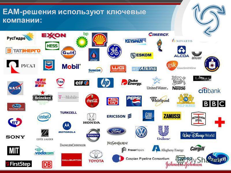 ЕАМ-решения используют ключевые компании: